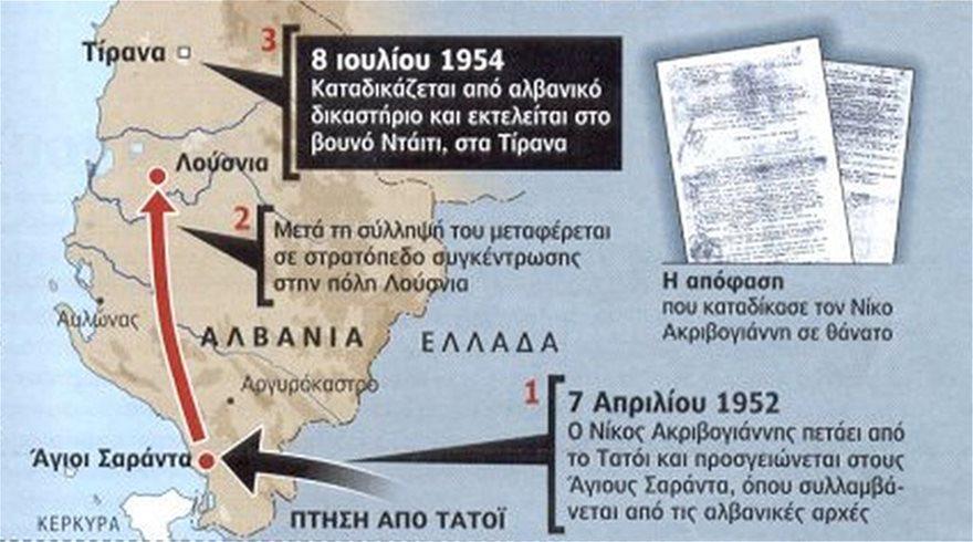 Zbardhet historia e agjentit grek Nikos Akrivogiannis